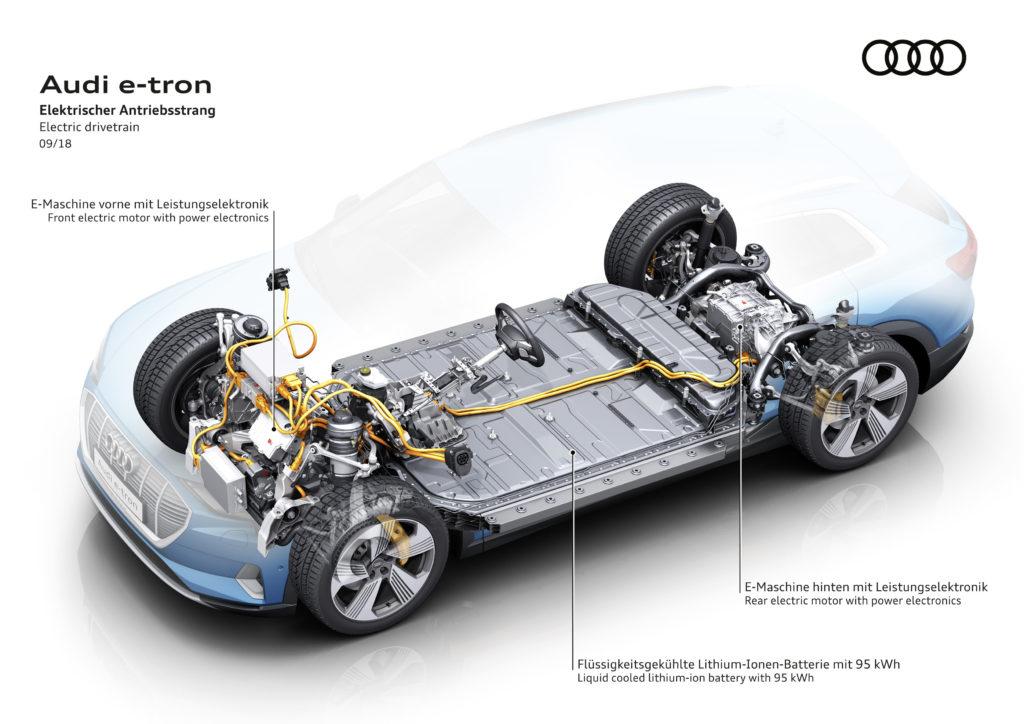 תרשים של מערכת ההנעה החשמלית