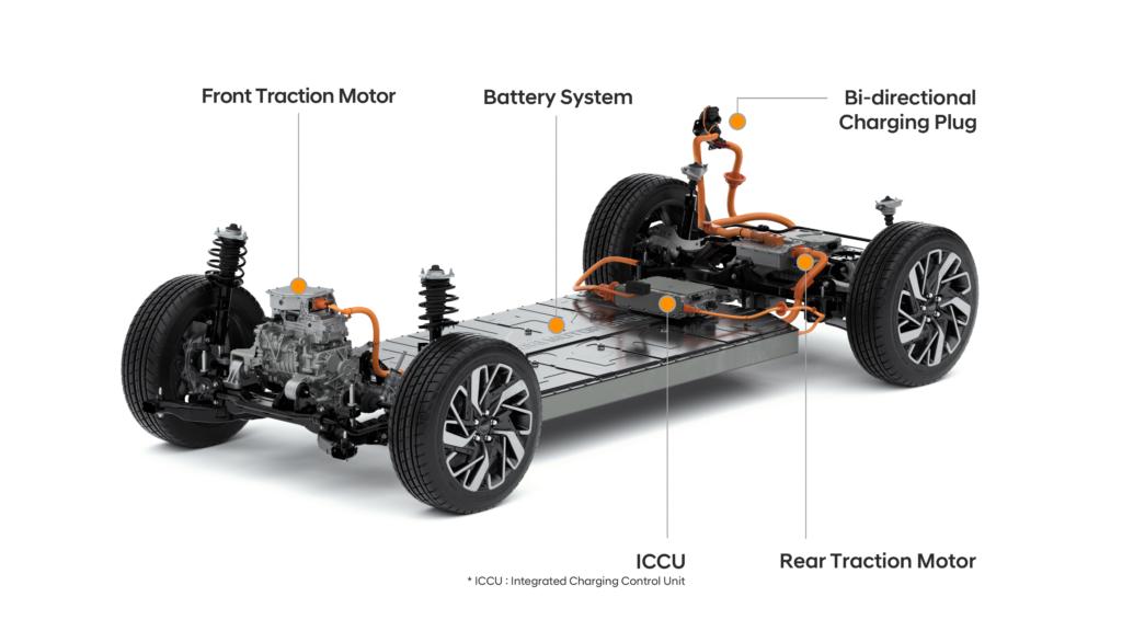 הפלטפורמה לרכבים חשמליים מבית יונדאי הכוללת סוללה, מנועים וחיבור לגלגלים